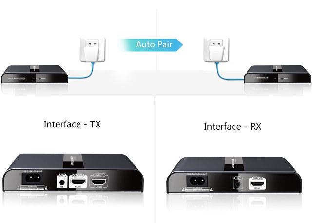 Powerline_HDMI_receiver_transmitter