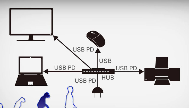 USB_PD_Connection