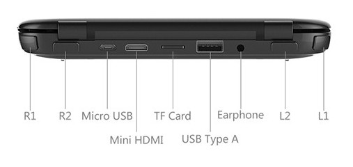 GPD_Windows_10_Gaming_Console_Connectors