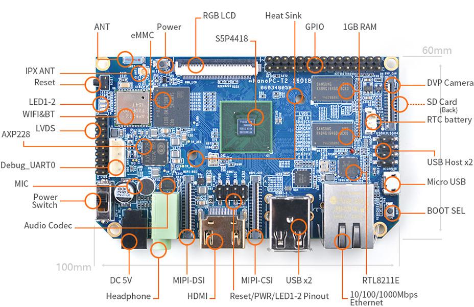 NanoPC-T2_Description_Large