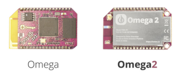 Omega_vs_Omega2
