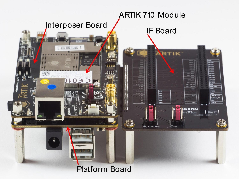 artik-7-development-board-large