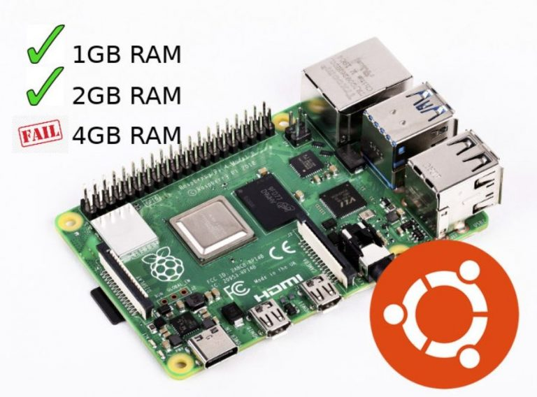 [Изображение: Raspberry-Pi-4-4GB-RAM-Ubuntu-19.10-768x568.jpg]